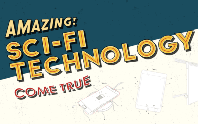 Sci-Fi Technology Come True
